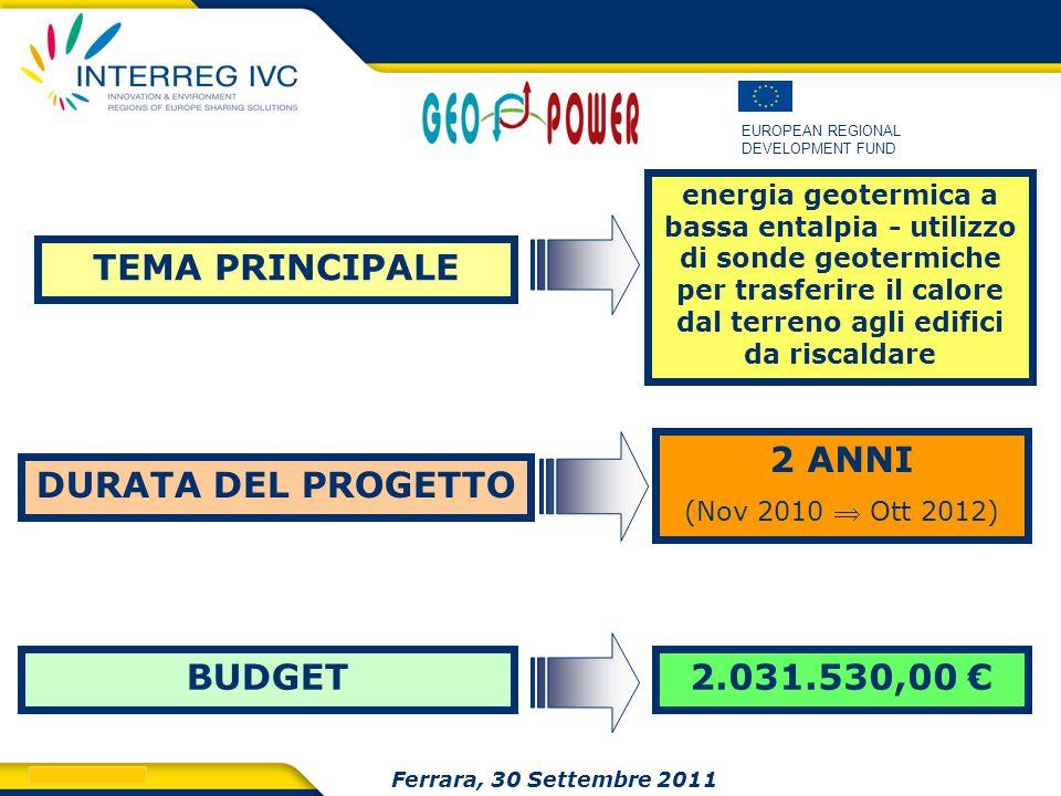 TEMA PRINCIPALE 2 ANNI DURATA DEL PROGETTO BUDGET 2.031.530,00 €