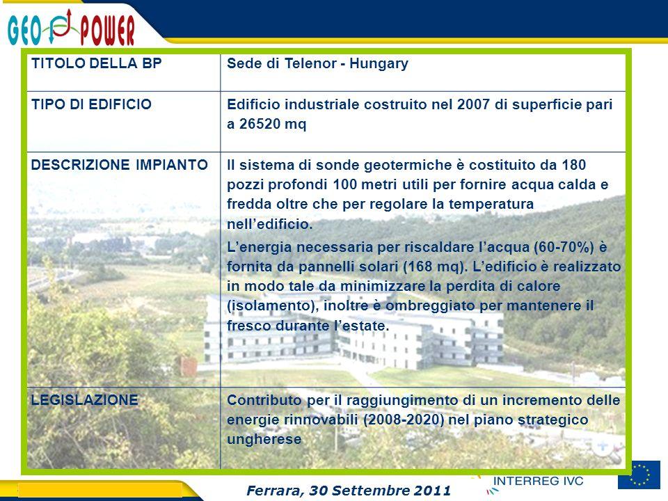 Sede di Telenor - Hungary TIPO DI EDIFICIO