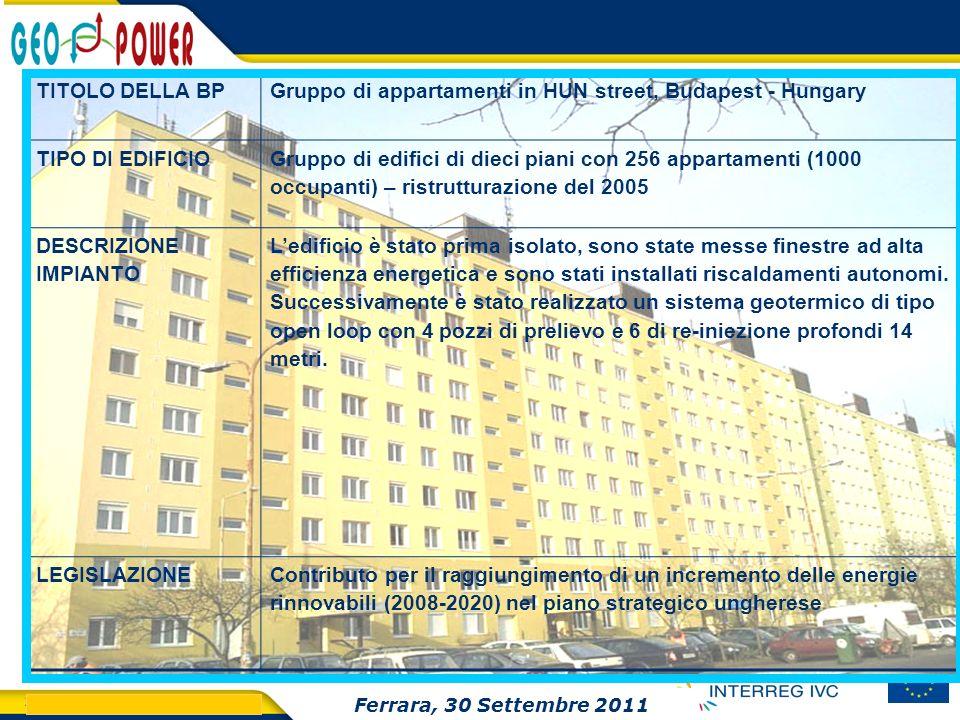 Gruppo di appartamenti in HUN street, Budapest - Hungary