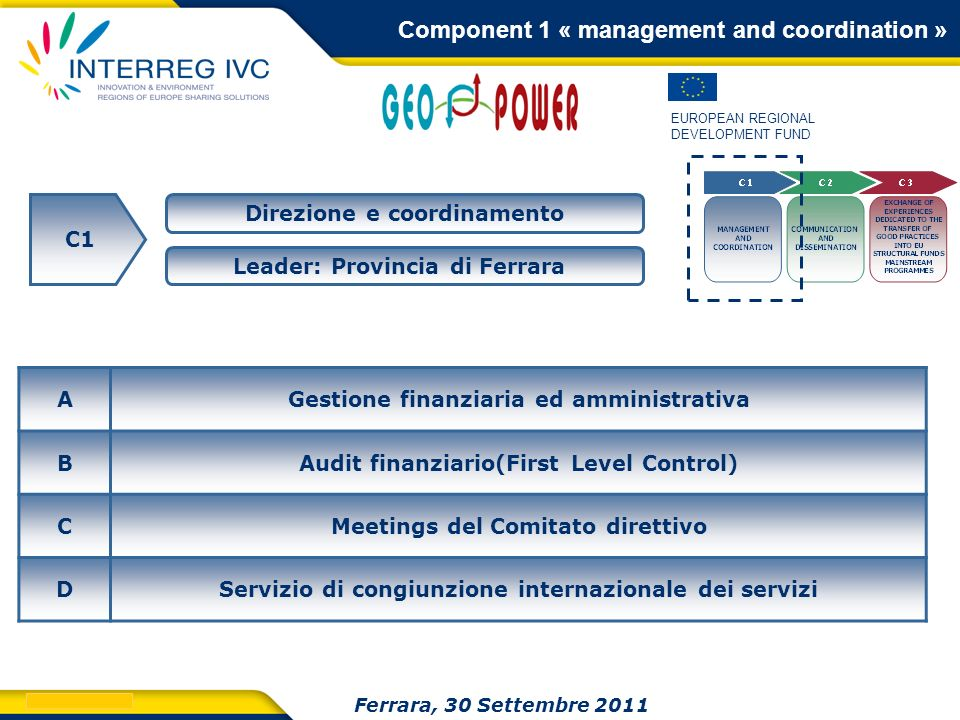 Component 1 « management and coordination »