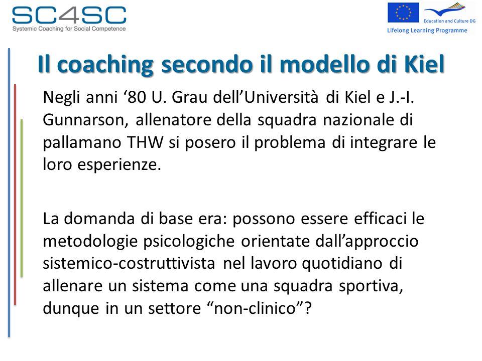 Il coaching secondo il modello di Kiel