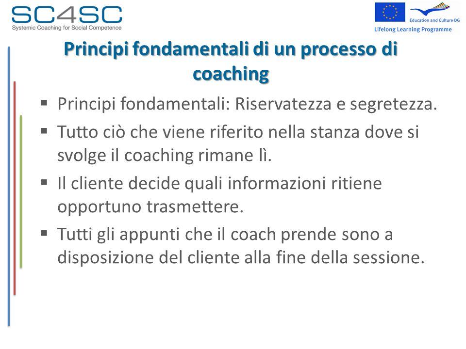 Principi fondamentali di un processo di coaching