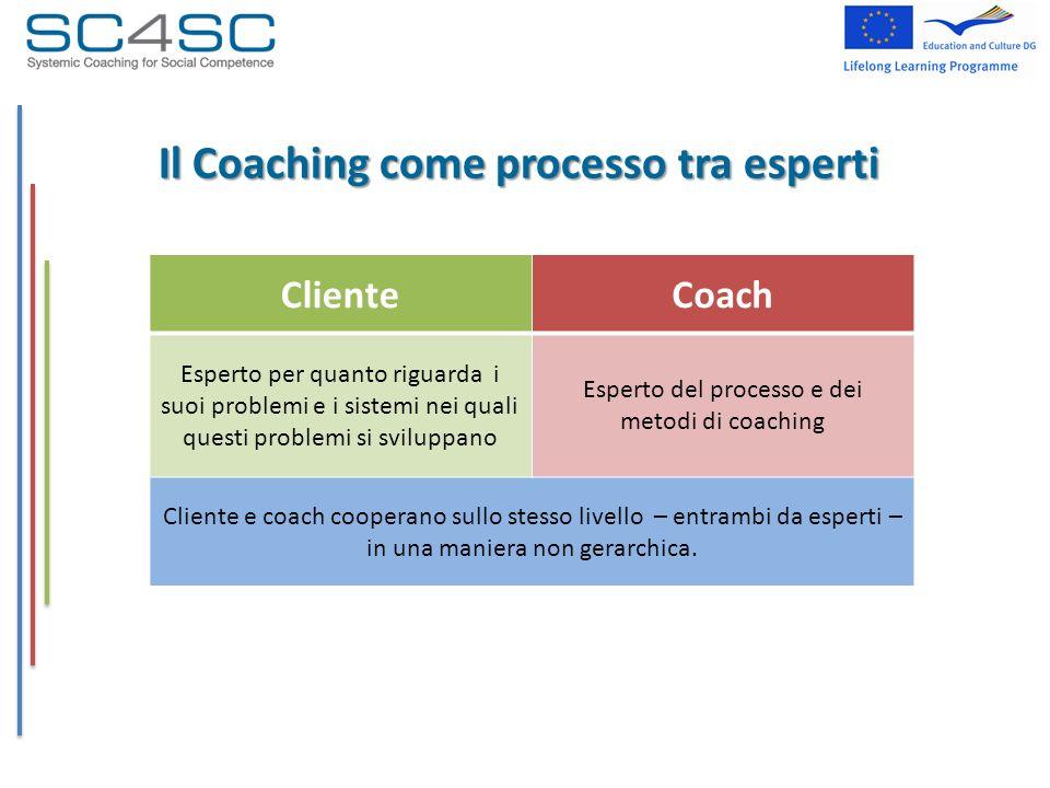 Il Coaching come processo tra esperti