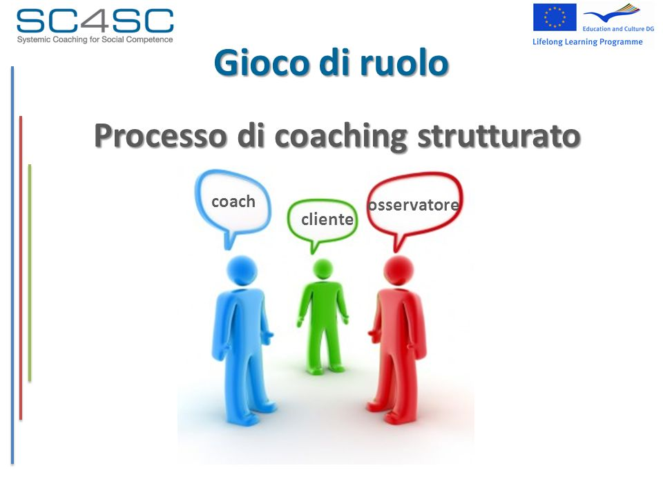 Processo di coaching strutturato