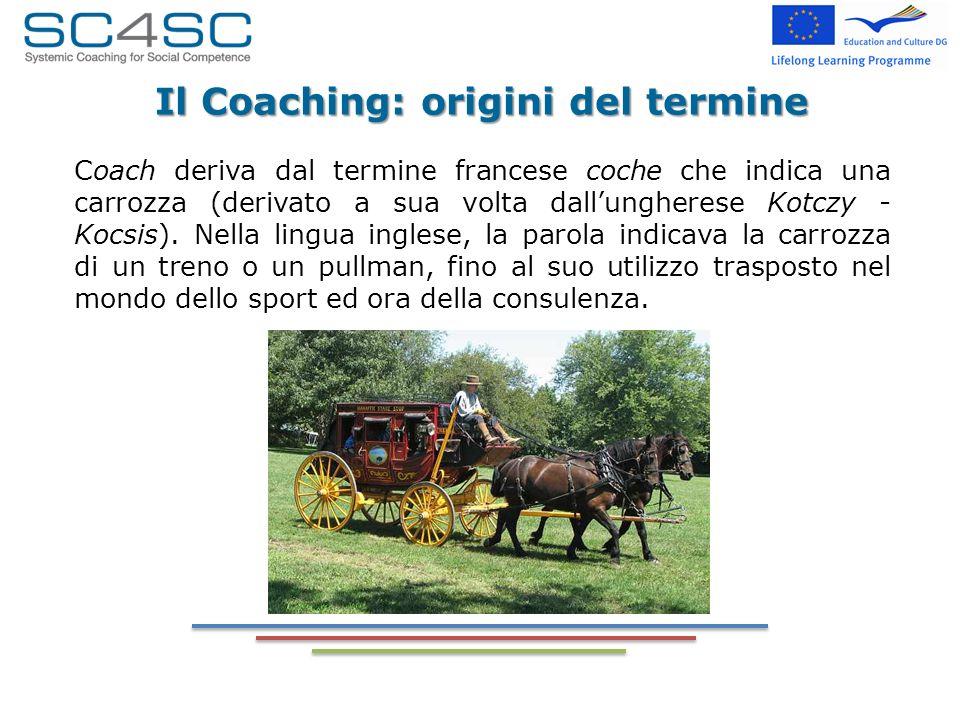Il Coaching: origini del termine