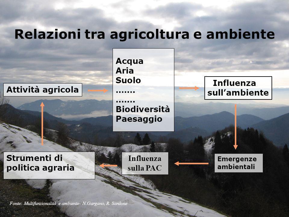 Relazioni tra agricoltura e ambiente