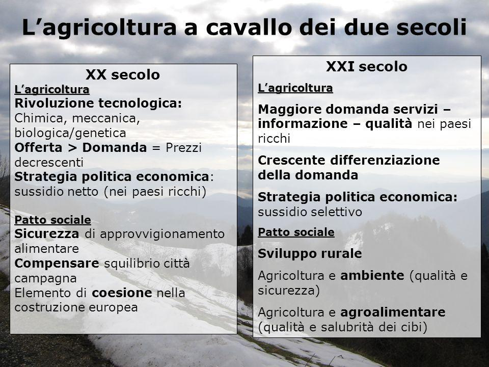 L'agricoltura a cavallo dei due secoli