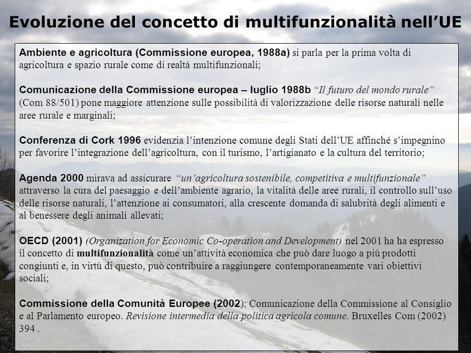 Evoluzione del concetto di multifunzionalità nell'UE