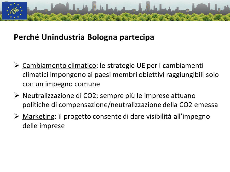 Perché Unindustria Bologna partecipa