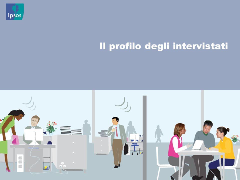 Il profilo degli intervistati