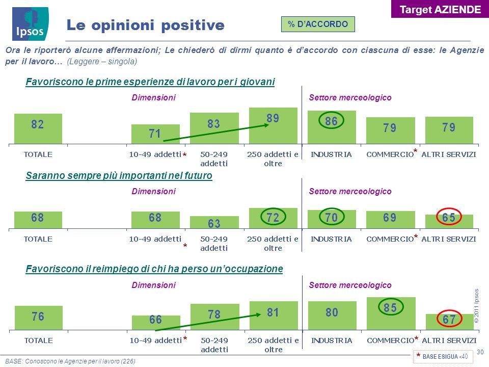 Le opinioni positive Target AZIENDE * * * * * * *