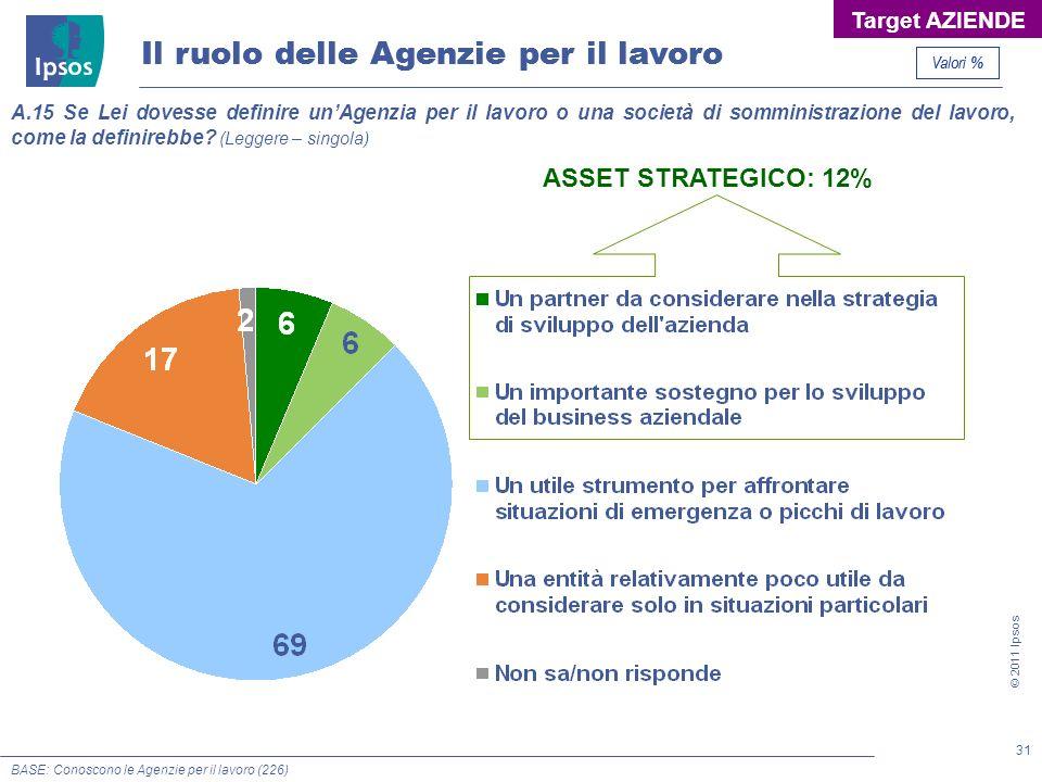 Il ruolo delle Agenzie per il lavoro