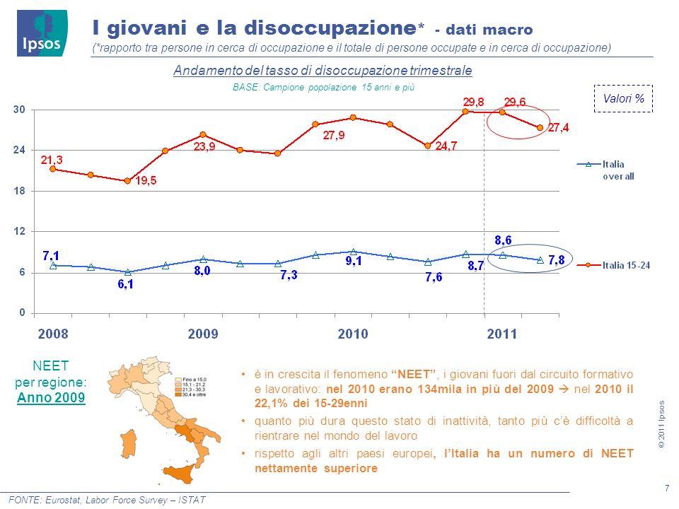 I giovani e la disoccupazione. - dati macro (