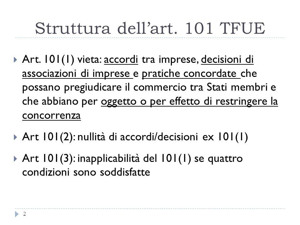 Struttura dell'art. 101 TFUE