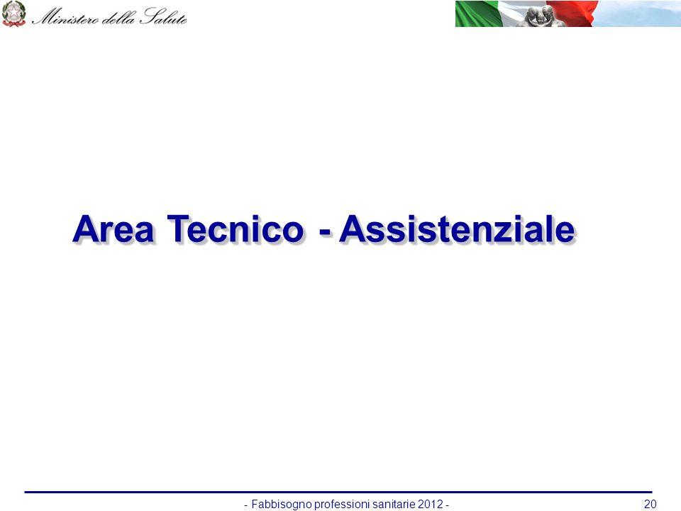 Area Tecnico - Assistenziale