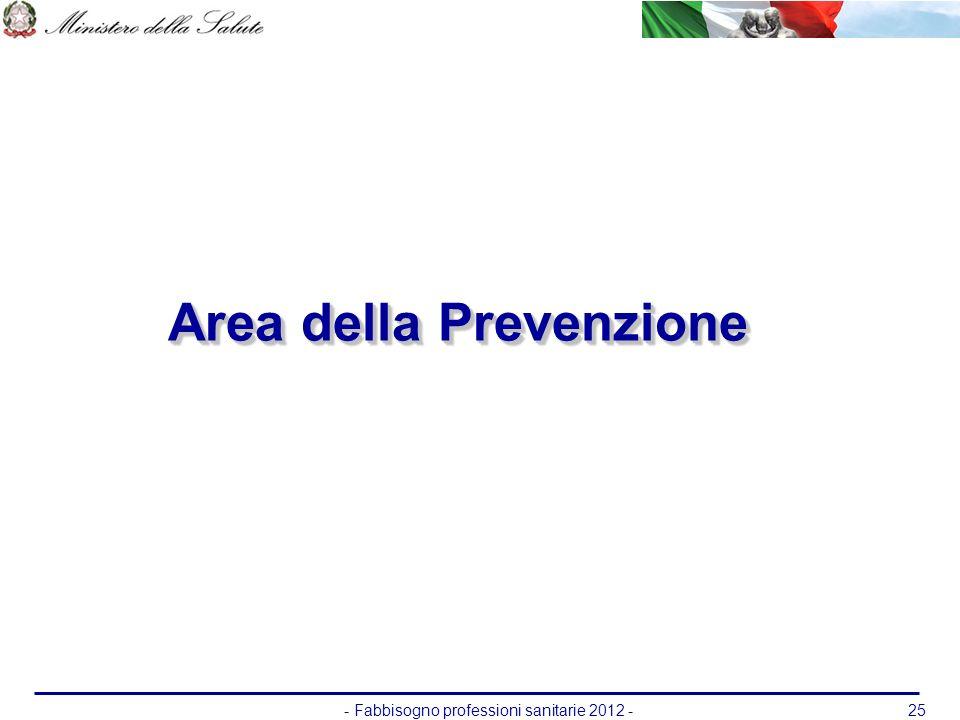 Area della Prevenzione