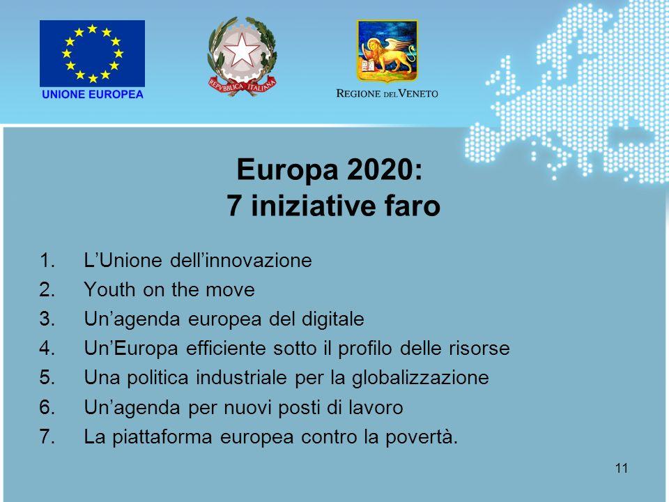 Europa 2020: 7 iniziative faro