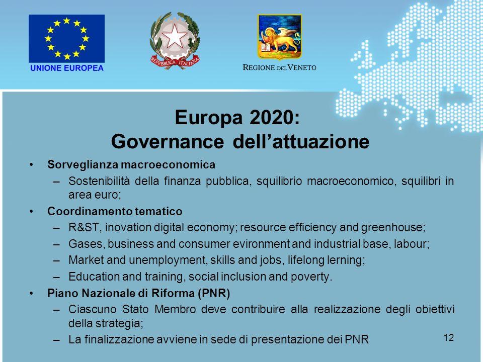 Europa 2020: Governance dell'attuazione