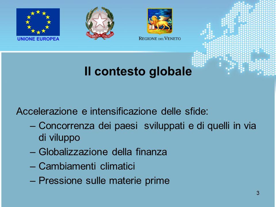 Il contesto globale Accelerazione e intensificazione delle sfide: