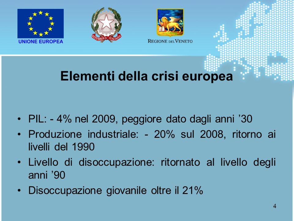 Elementi della crisi europea