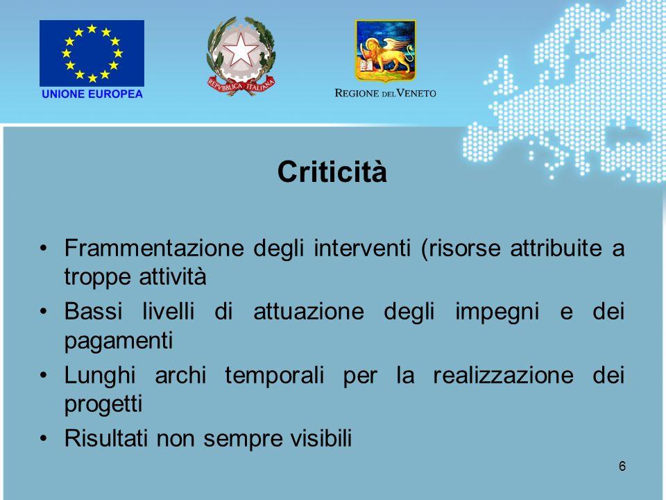 CriticitàFrammentazione degli interventi (risorse attribuite a troppe attività. Bassi livelli di attuazione degli impegni e dei pagamenti.