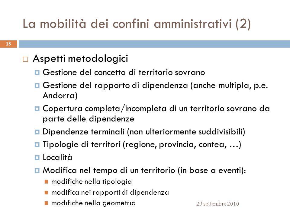 La mobilità dei confini amministrativi (2)