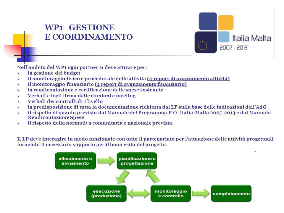 WP1 GESTIONE E COORDINAMENTO