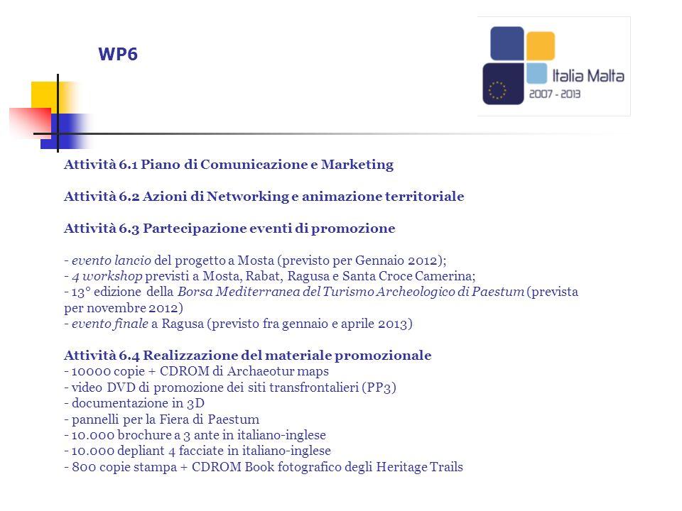 WP6 Attività 6.1 Piano di Comunicazione e Marketing