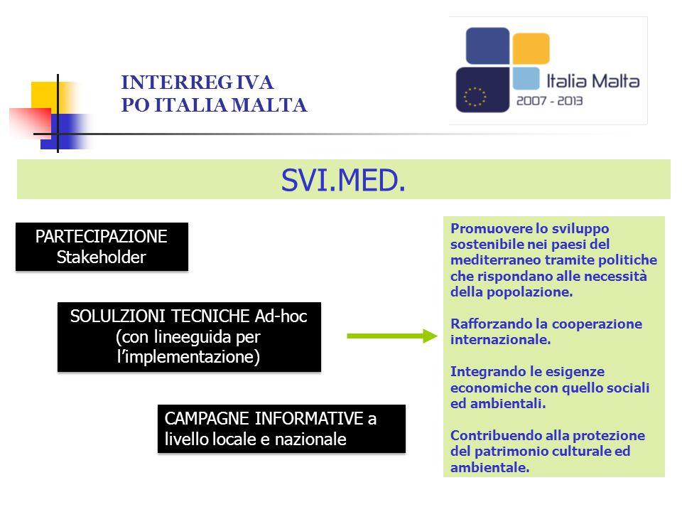 SVI.MED. INTERREG IVA PO ITALIA MALTA PARTECIPAZIONE Stakeholder