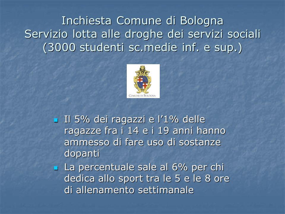 Inchiesta Comune di Bologna Servizio lotta alle droghe dei servizi sociali (3000 studenti sc.medie inf. e sup.)