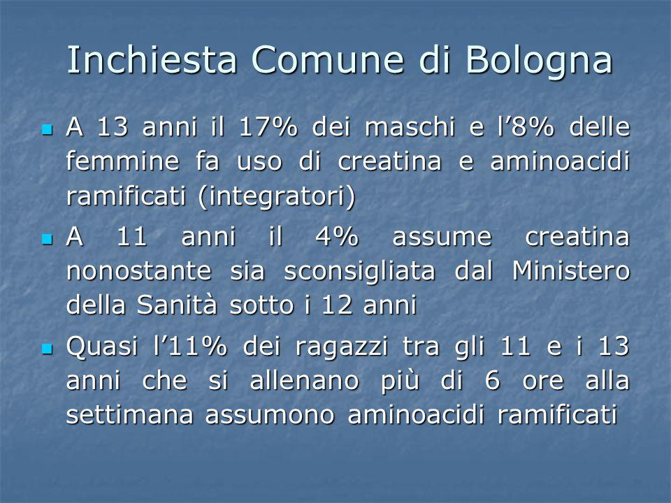 Inchiesta Comune di Bologna