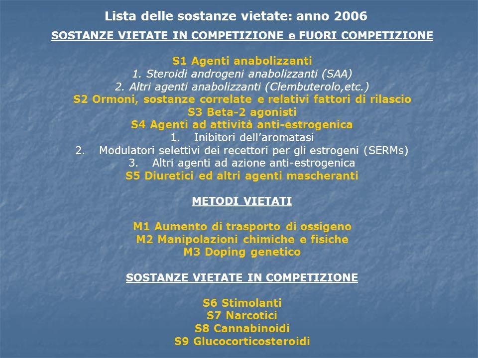 Lista delle sostanze vietate: anno 2006