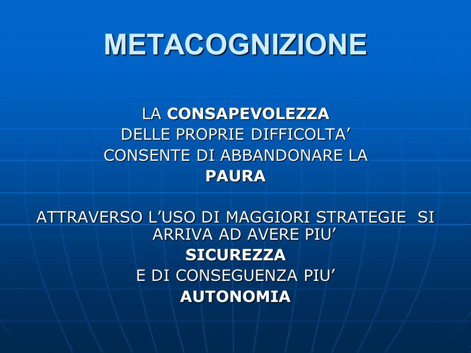 METACOGNIZIONE LA CONSAPEVOLEZZA DELLE PROPRIE DIFFICOLTA'