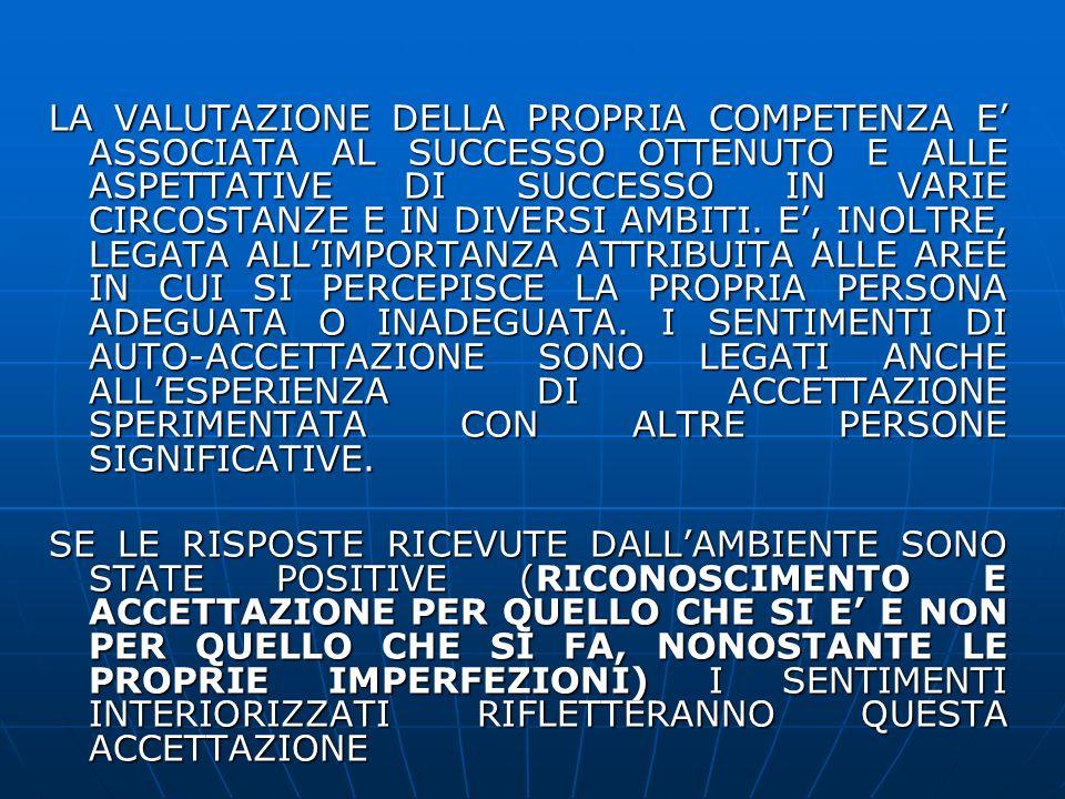 LA VALUTAZIONE DELLA PROPRIA COMPETENZA E' ASSOCIATA AL SUCCESSO OTTENUTO E ALLE ASPETTATIVE DI SUCCESSO IN VARIE CIRCOSTANZE E IN DIVERSI AMBITI. E', INOLTRE, LEGATA ALL'IMPORTANZA ATTRIBUITA ALLE AREE IN CUI SI PERCEPISCE LA PROPRIA PERSONA ADEGUATA O INADEGUATA. I SENTIMENTI DI AUTO-ACCETTAZIONE SONO LEGATI ANCHE ALL'ESPERIENZA DI ACCETTAZIONE SPERIMENTATA CON ALTRE PERSONE SIGNIFICATIVE.