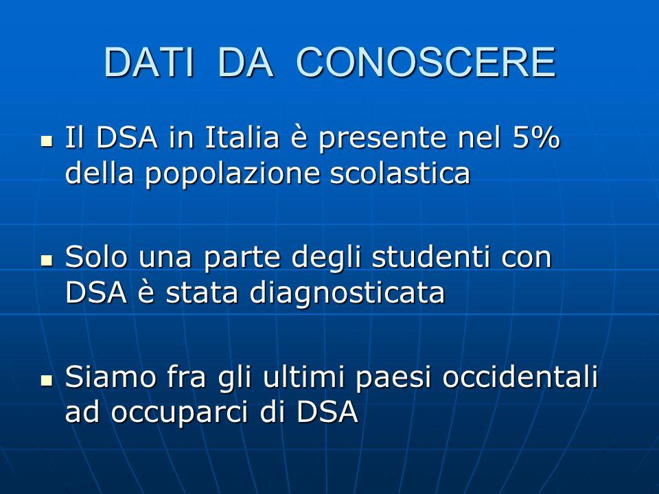 DATI DA CONOSCERE Il DSA in Italia è presente nel 5% della popolazione scolastica. Solo una parte degli studenti con DSA è stata diagnosticata.