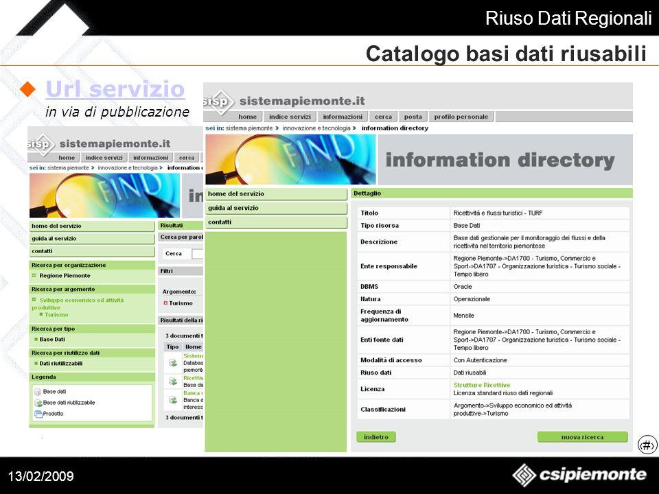 Catalogo basi dati riusabili