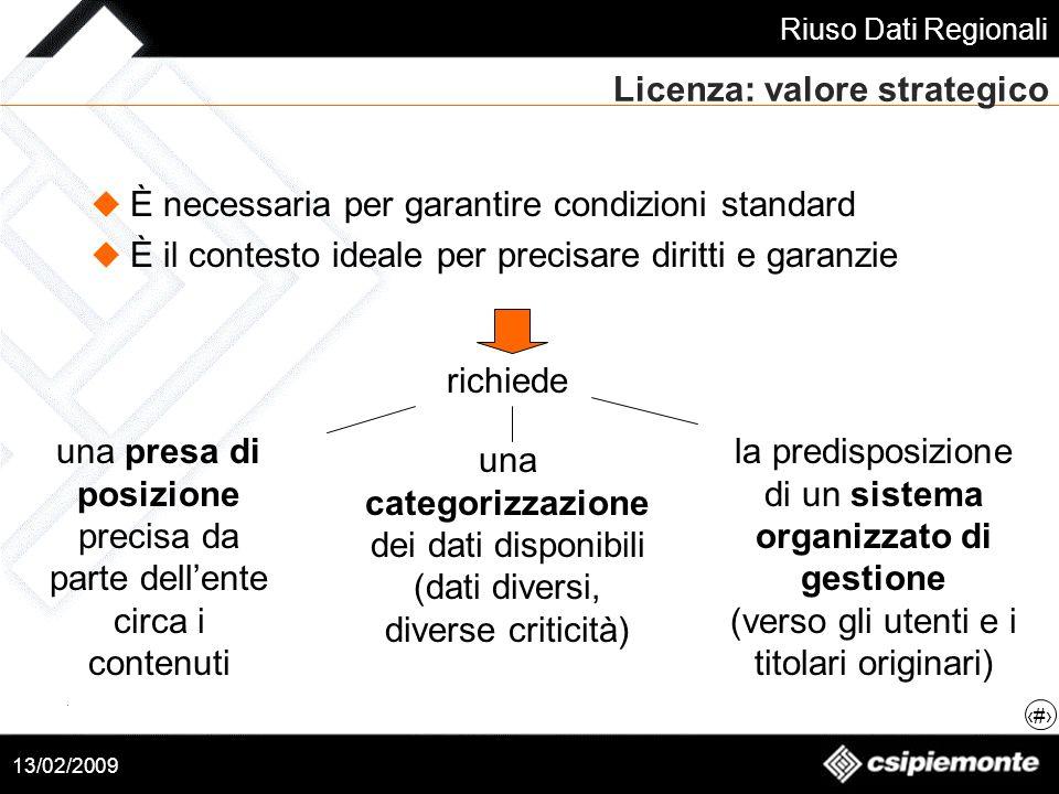 Licenza: valore strategico
