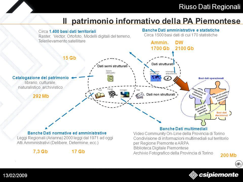 Banche Dati amministrative e statistiche Catalogazione del patrimonio