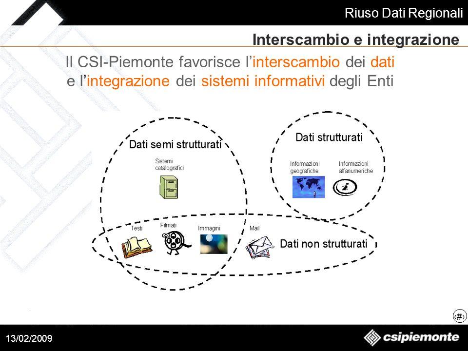 Interscambio e integrazione