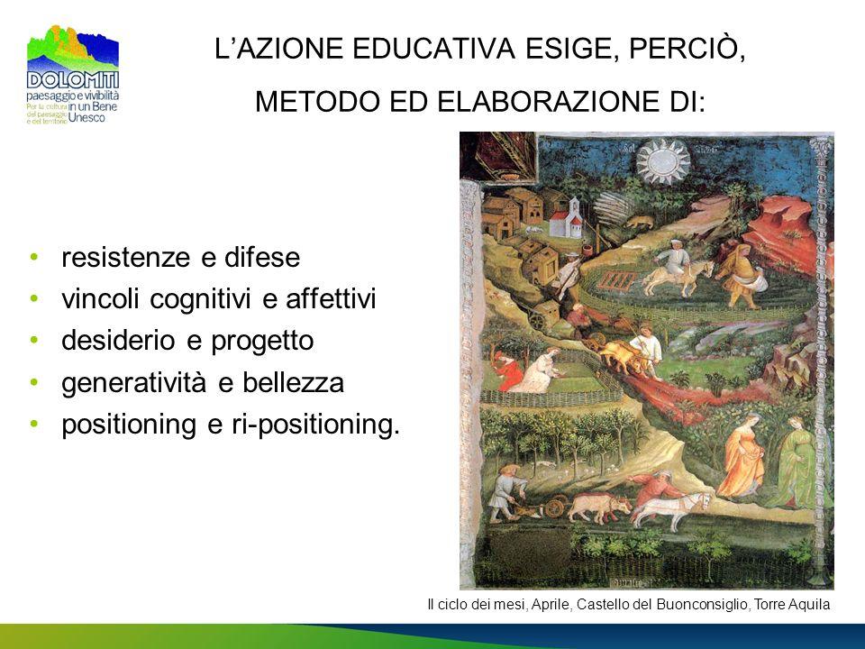 L'AZIONE EDUCATIVA ESIGE, PERCIÒ, METODO ED ELABORAZIONE DI: