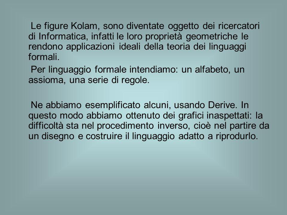 Le figure Kolam, sono diventate oggetto dei ricercatori di Informatica, infatti le loro proprietà geometriche le rendono applicazioni ideali della teoria dei linguaggi formali.