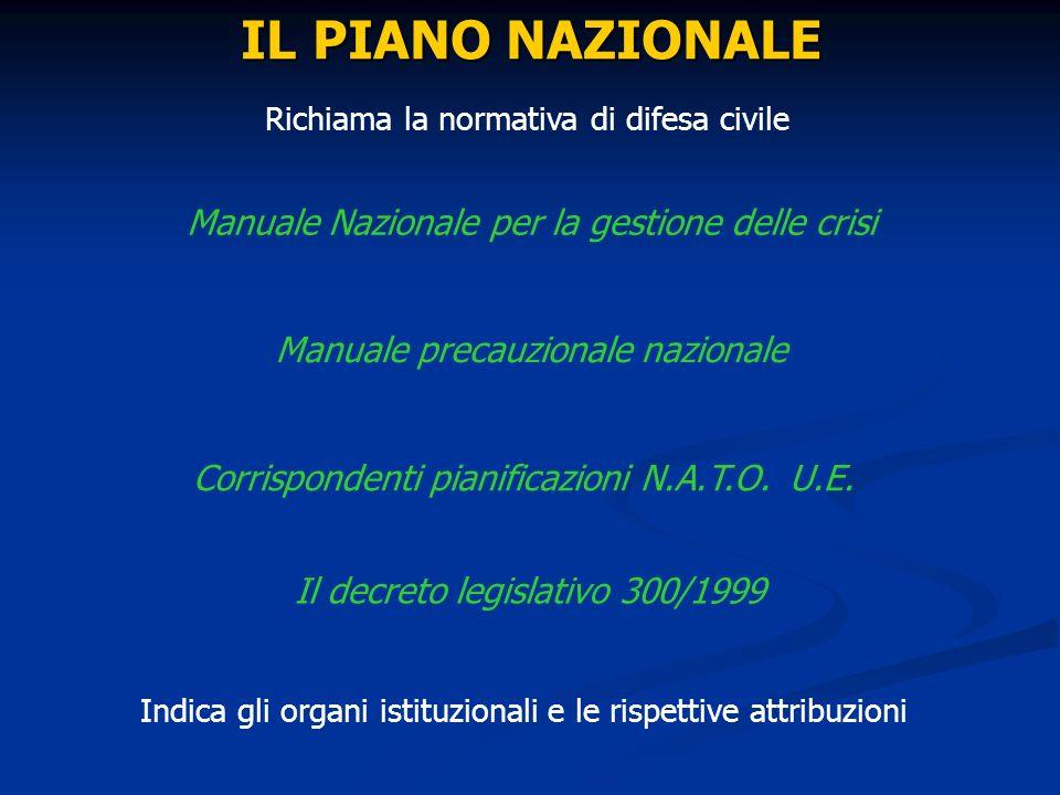IL PIANO NAZIONALE Manuale Nazionale per la gestione delle crisi