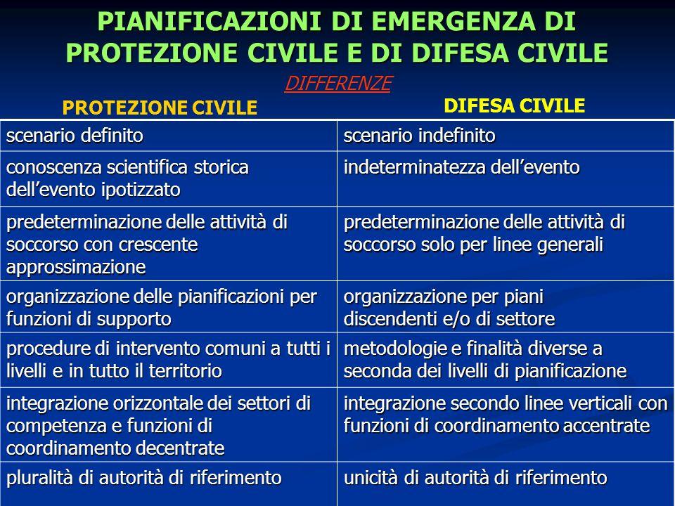 PIANIFICAZIONI DI EMERGENZA DI PROTEZIONE CIVILE E DI DIFESA CIVILE
