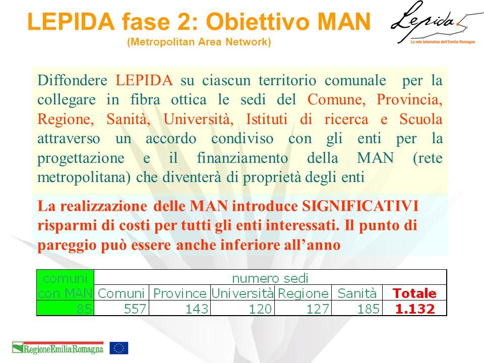 LEPIDA fase 2: Obiettivo MAN (Metropolitan Area Network)