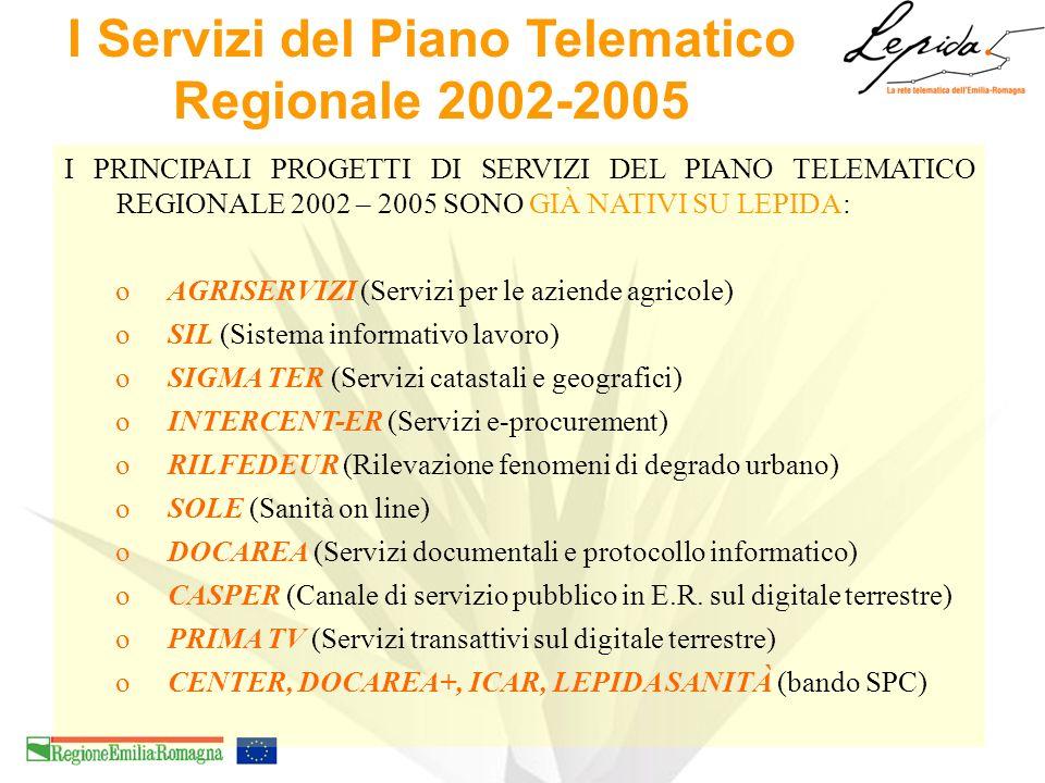 I Servizi del Piano Telematico Regionale 2002-2005
