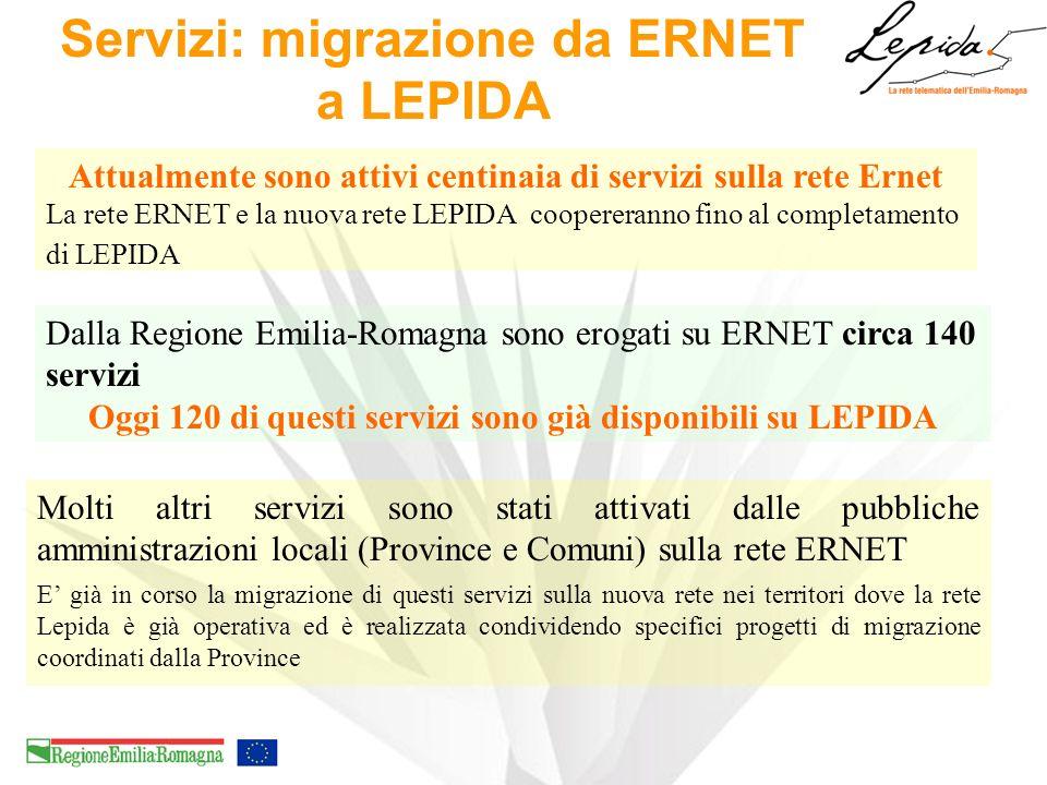 Servizi: migrazione da ERNET a LEPIDA
