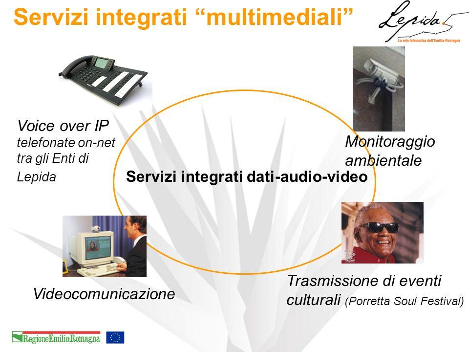 Servizi integrati multimediali