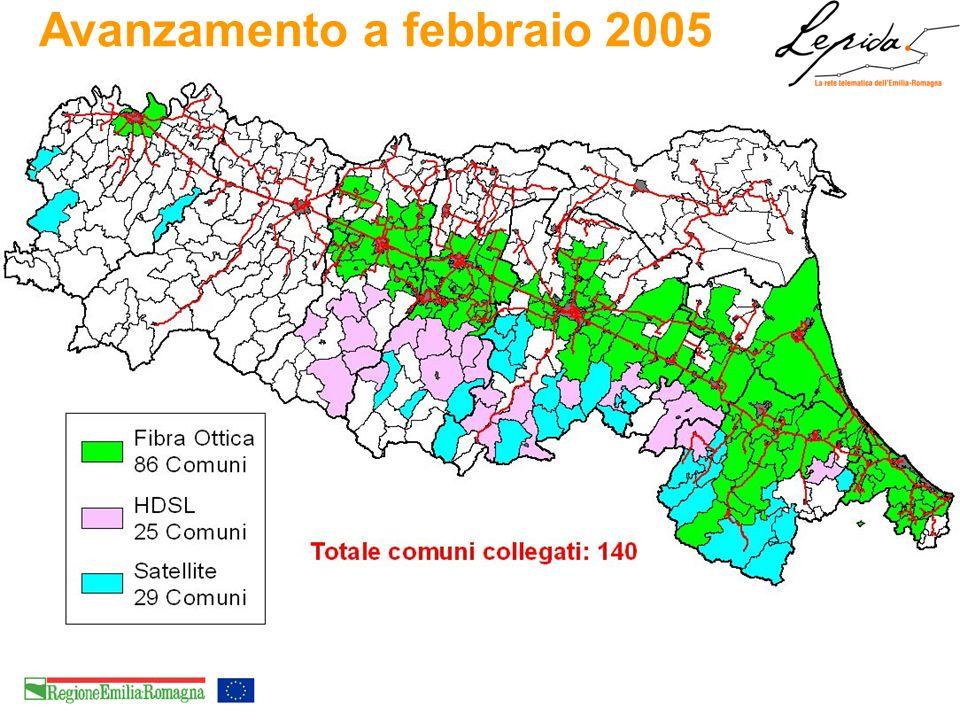 Avanzamento a febbraio 2005