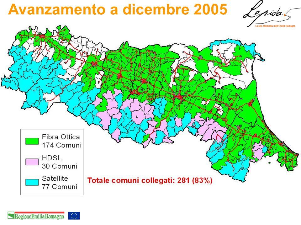 Avanzamento a dicembre 2005