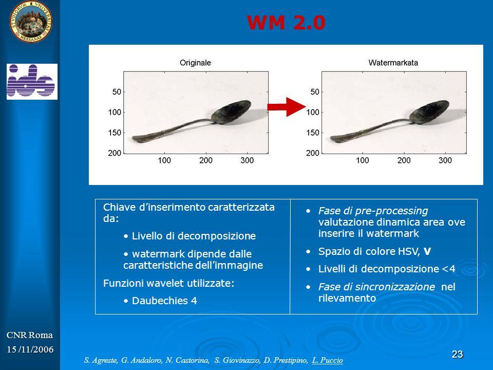 WM 2.0 Chiave d'inserimento caratterizzata da: